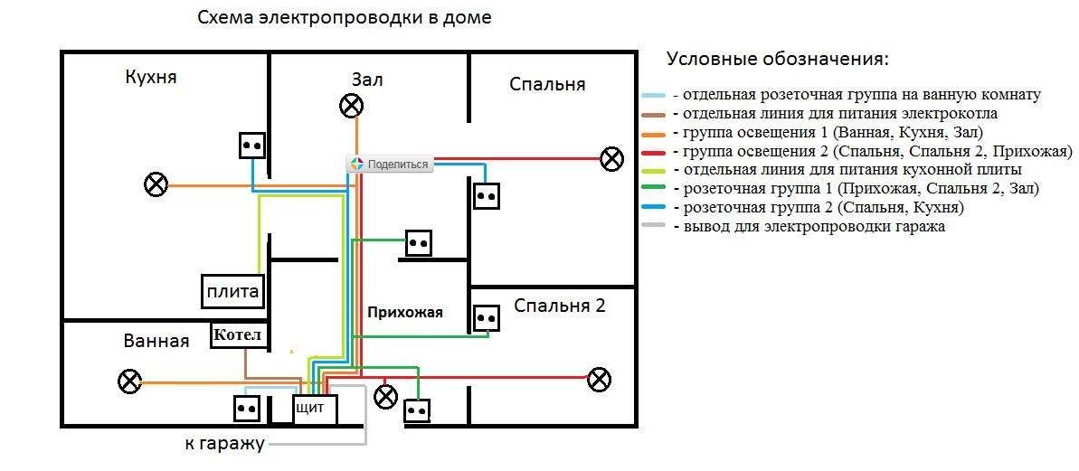 Результат проектування електропроводки в приватному будинку. У вас теж  повинна получть подібна схема 8860e6d0efdca