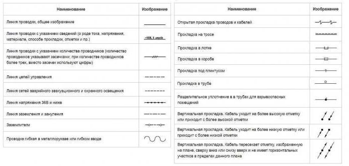 Розшифровка схематичних позначень принципових електросхем. Секрети ... fb4a3a957b544