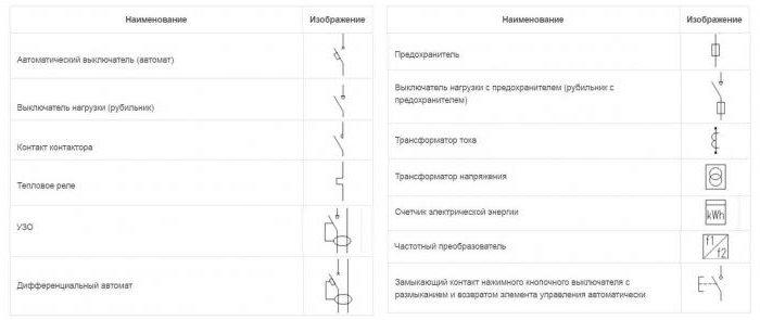 Умовне позначення трансформатора на схемах - це дві котушки (зображені у  вигляді трьох напівкіл) і сердечник (у вигляді прямої лінії ... 5fd8191c4728a