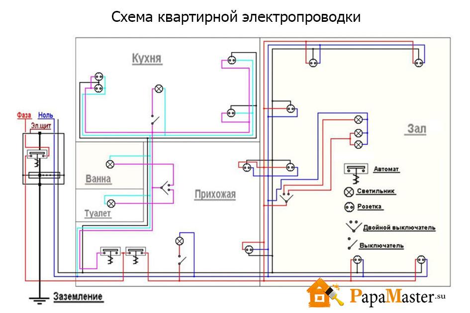 Поквартирная схема электропроводки