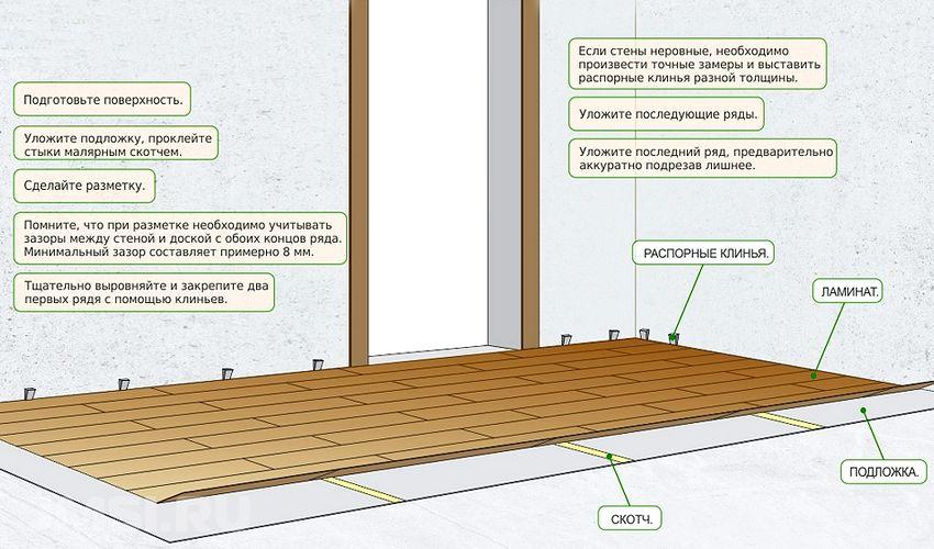 Как правильно уложить ламинат в квартире 157