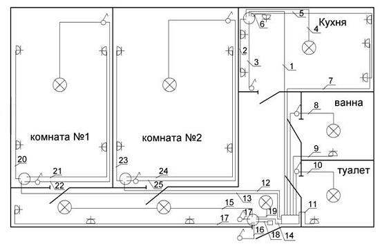 Схема подключения электричества в квартире