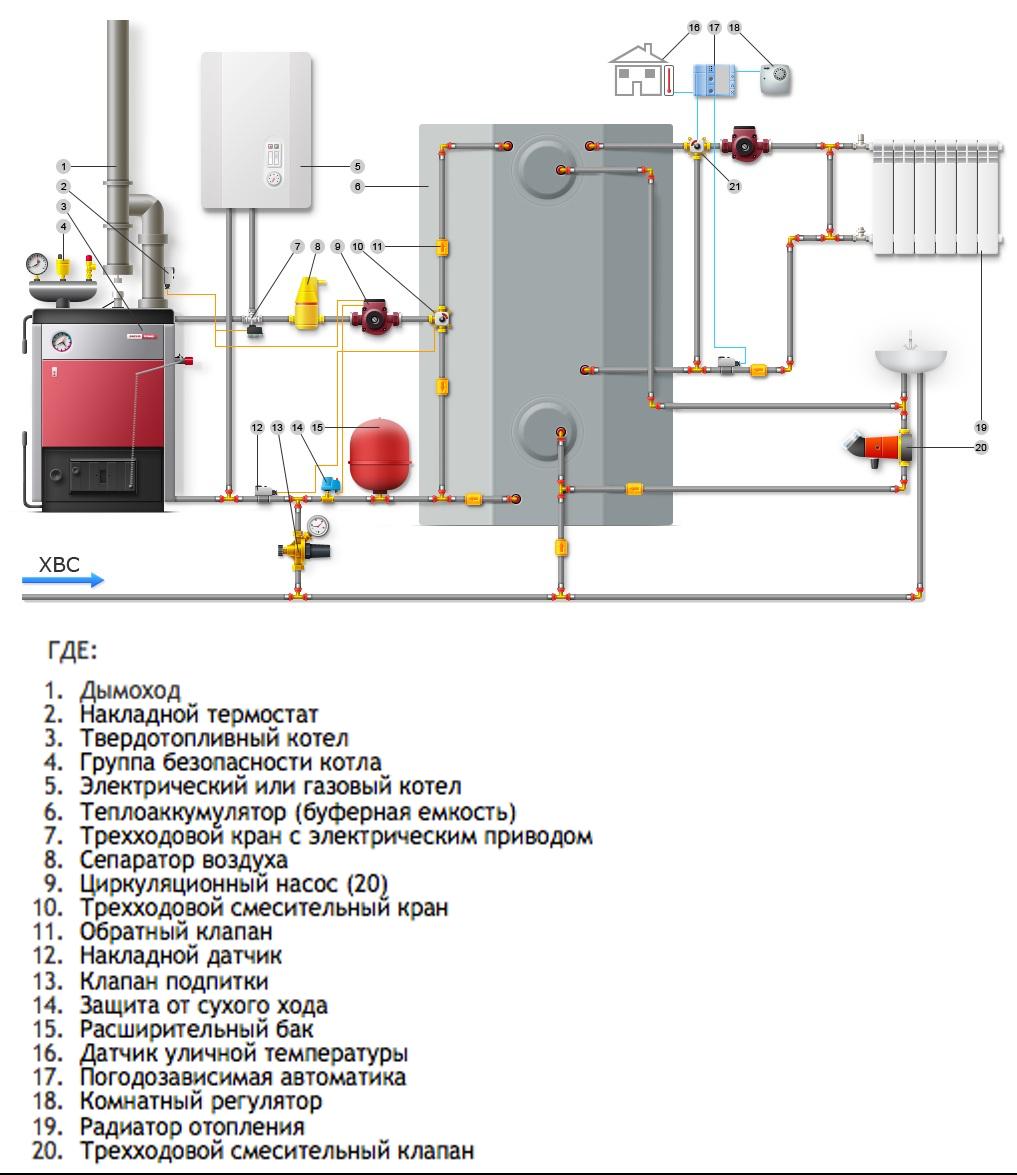 Hava ısı pompaları: açıklaması, çalışma prensibi. Kendi elleriyle ev için termal hava pompası (yanıtlar)