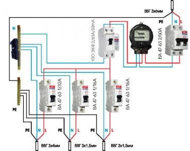 Schéma Dalimentation électrique De La Maison Du Dôme Alimentation - Alimentation electrique d une maison